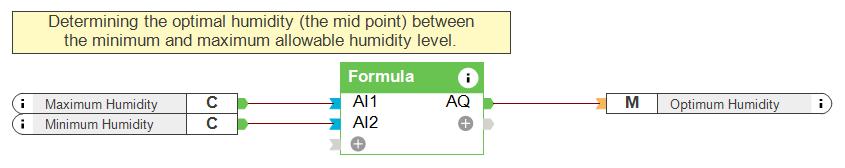 Comment abaisser la température d'une pièce?