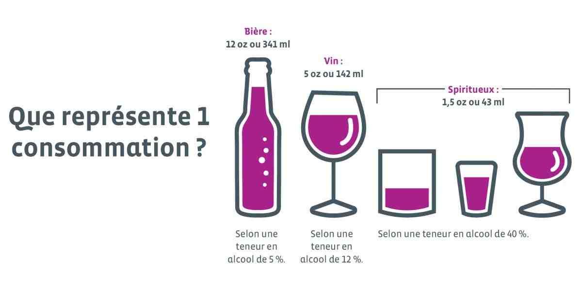 Est-ce dangereux de boire tous les jours?