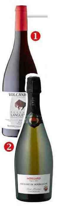 Quel vin acheter à Lidl 2020?